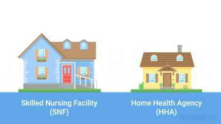 Overview of Care Transitions for Rehabilitation Nurses