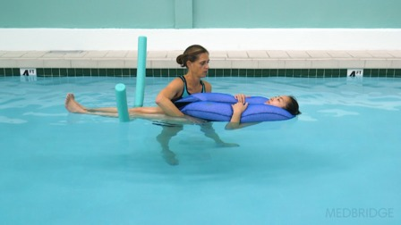 Aquatic Therapy for Sacroiliac Joint Dysfunction