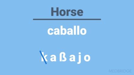 Spanish-Speaking Children With Highly Unintelligible Speech