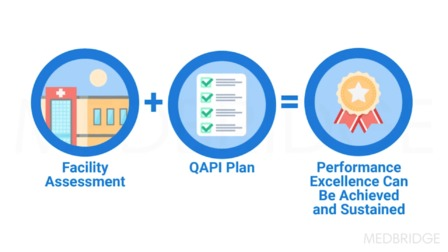 "Evaluating the ""Connection"" Between the QAPI Plan and Facility Assessment"