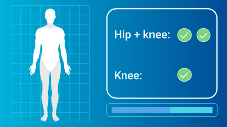 Evidence-Based Treatment of the Knee and Thigh: An Update