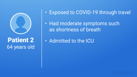 Case Studies on Post-COVID Recovery