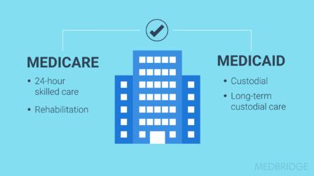 Optimal Care Managementin a Changing Regulatory Environment