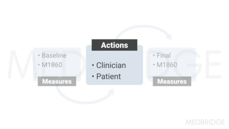 OASIS and Quality Measures: Improvement in Ambulation