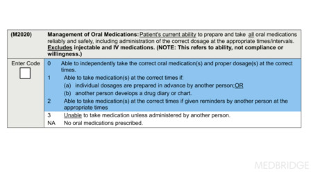 OASIS and Quality Measures: Improvement in Management of Oral Medications