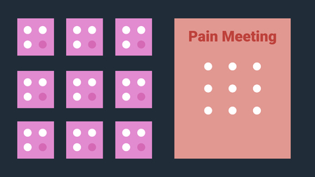 Application of Pain Neuroscience Education