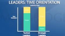 Distinguish Between Management and Leadership