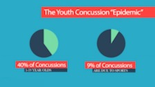 Concussion: Anatomy and Physiology of the Injury