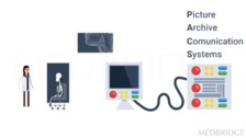 Technical Elements of a Videofluoroscopy