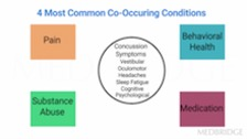 Comorbidity Complications