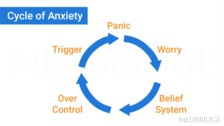 Depression and Anxiety Disorder