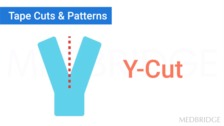 Introduction to Cuts and Patterns