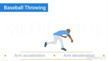 Elbow Injuries in Common Sports Movement