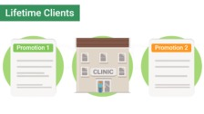 Ideal Clients and Audience