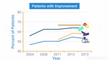 Current Quality Measures in Post-Acute Care: Home Health, Medicare Part B
