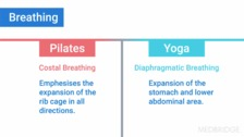 Pilates Pitfalls, Benefits, Yoga and Research