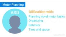 Applying Ayres Sensory Integration® to Address Sensory Needs in Children with ASD