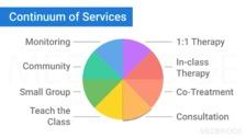OT Services in Schools
