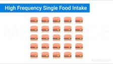 Food Selectivity and The Consequences