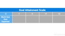 Designing the Goal Attainment Scale