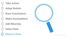 Critical Thinking Framework