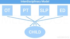 Intervention Service Delivery Models