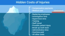 Why is Safe Patient Handling Important