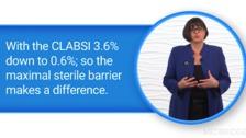 CLABSI Insertion Bundle
