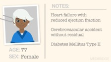 The Medical Interventions to Manage the Aging Client in a Heart Failure Exacerbation