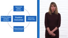 A Model for Safe Home Infusion Therapy
