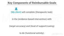 Functional, Reimbursable Goal-Setting Across Clinical Settings